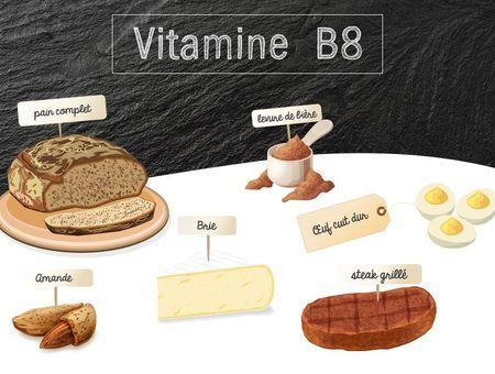 Vitamine B8 ou H ou biotine