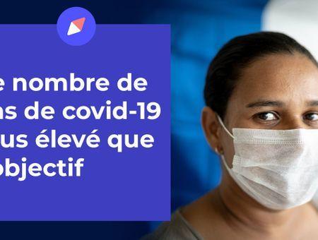 Coronavirus : le nombre de cas plus élevé que l'objectif