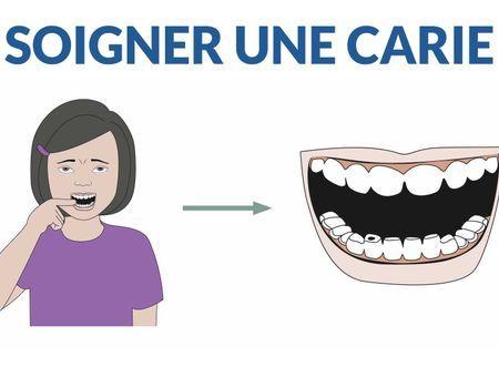 Comment soigner une dent cariée ?