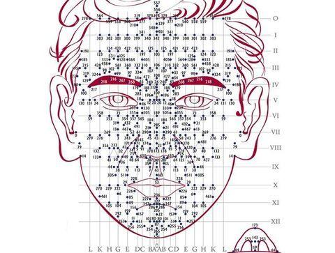 DIEN CHAN : la réflexologie faciale venue d'Asie
