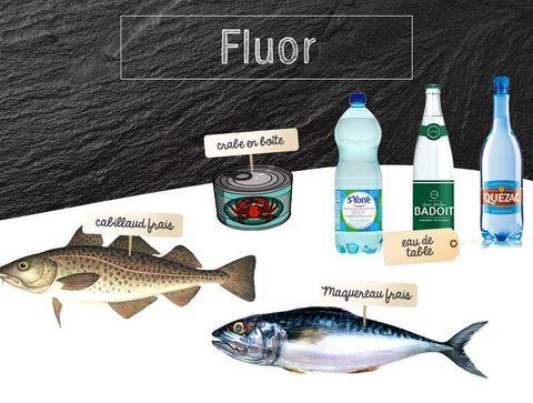 Tout savoir sur le fluor